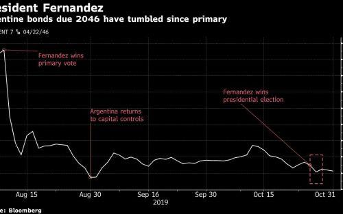 Deuda: bonistas argentinos buscan fortalecerse antes de la reestructuración
